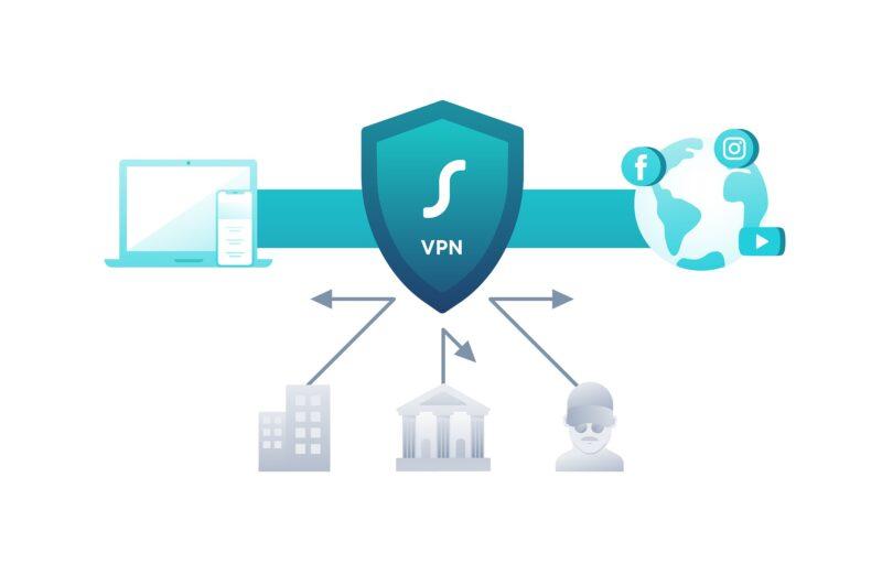 Undvik övervakning med en VPN